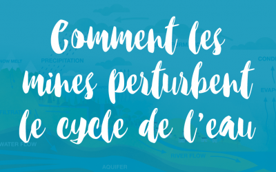 Water is life - comment les mines perturbent le cycle de l'eau